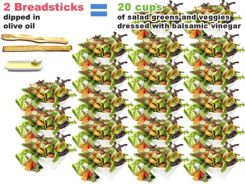 Calorie Counting: Breadsticks vs Salads