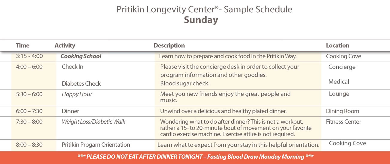 Typical Sunday Check-in at Pritikin