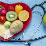 Healthy Meal Plan for Lowering Cholesterol