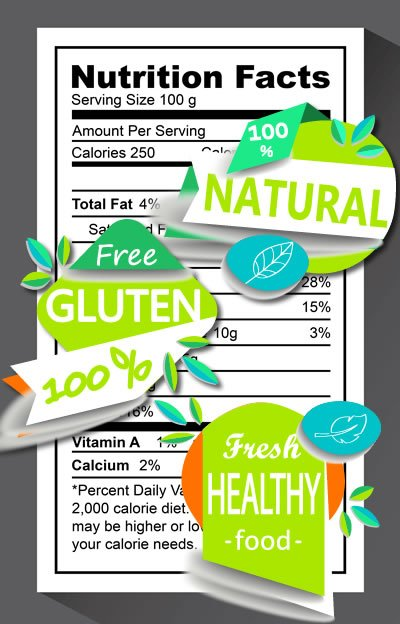 Processed Food and Nutrition Facts Information