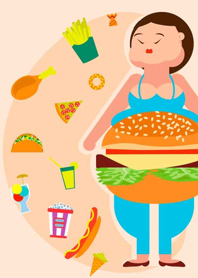 The Typical American Diet Causes Children to Gain Weight